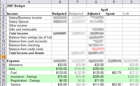Income part of spreadsheet