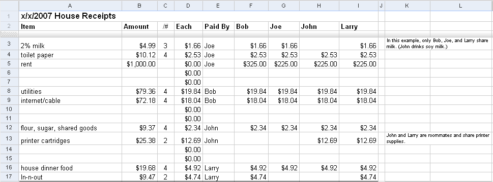 Spreadsheet for Tracking Roommate Expenses Corrie Haffly – Rental Expense Worksheet