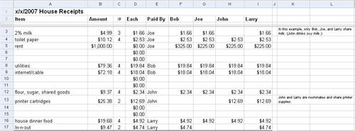 Shared expenses diagram 1