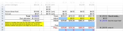 Shared expenses diagram 2