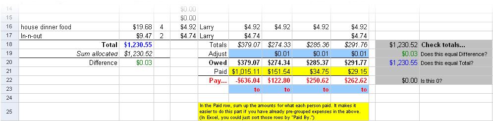 Bi Weekly Payments Car Loan Calculator