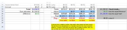 Shared expenses diagram 4