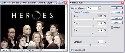 Channel mixer layer